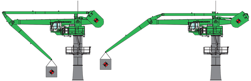 balance-cranes